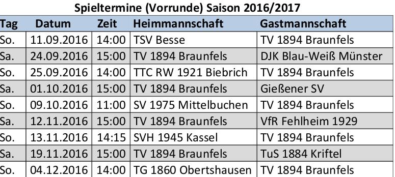 Vorrundenspielplan Oberliga